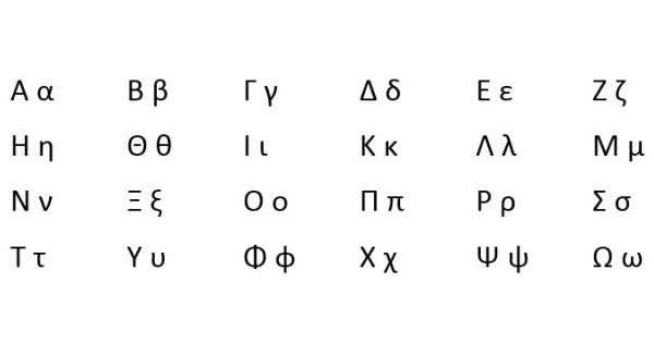 alfabeto griego archivo de p ginas